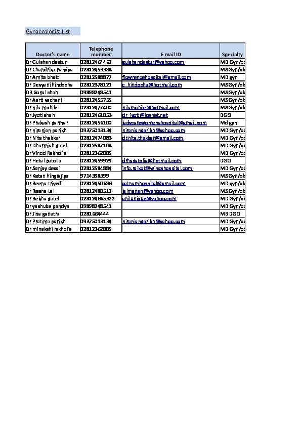 Xls Gynaec List Hiral Hirs Academiaedu