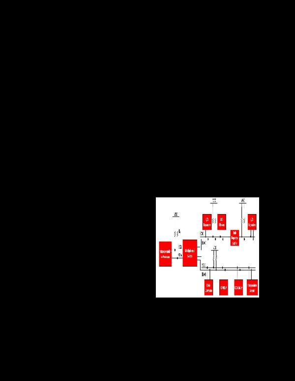 PDF) TINY I2C (TI2C) PROTOCOL FOR MOBILE DEVICES USING VHDL