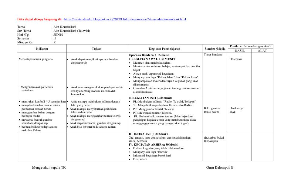 Rkh Tk Semester 2 Tema Alat Komunikasi Alya Raisa Nadya Barabai