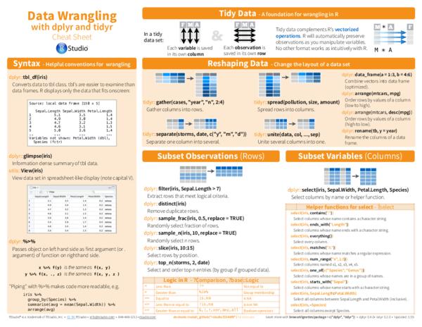 PDF) Data Wrangling with dplyr and tidyr Syntax -Helpful