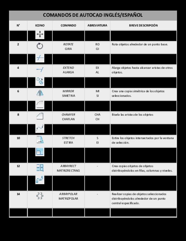 Los 50 comandos de AutoCAD que debes conocer.