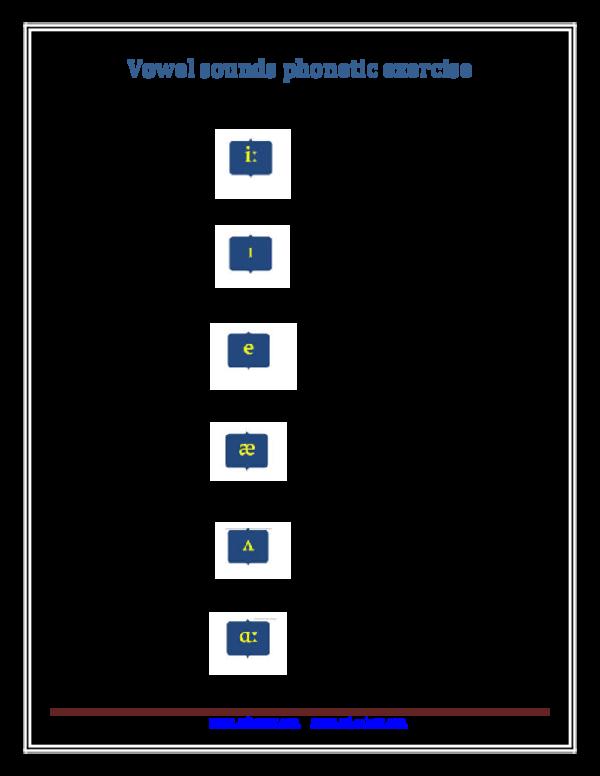 PDF) Vowel sounds phonetic exercise | Md ramdhan man - Academia edu