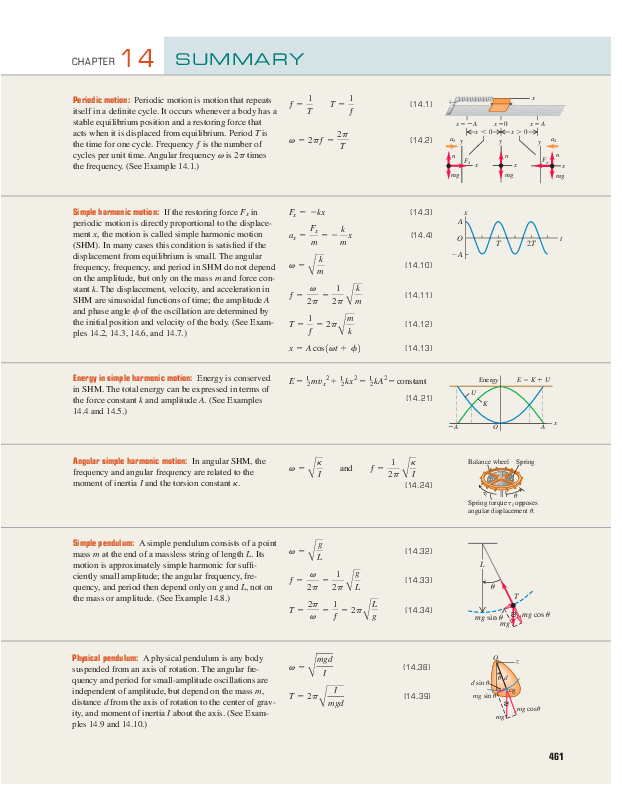 PDF) Physics 13th ch14 - | Ashley Banks - Academia edu