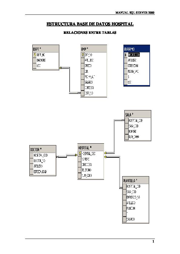 Pdf Estructura Base De Datos Hospital Relaciones Entre