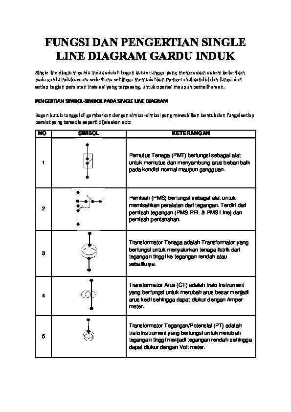 Doc  Fungsi Dan Pengertian Single Line Diagram Gardu