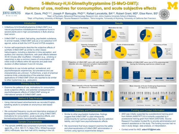 PDF) 5-Methoxy-N,N-Dimethyltryptamine (5-MeO-DMT): Patterns
