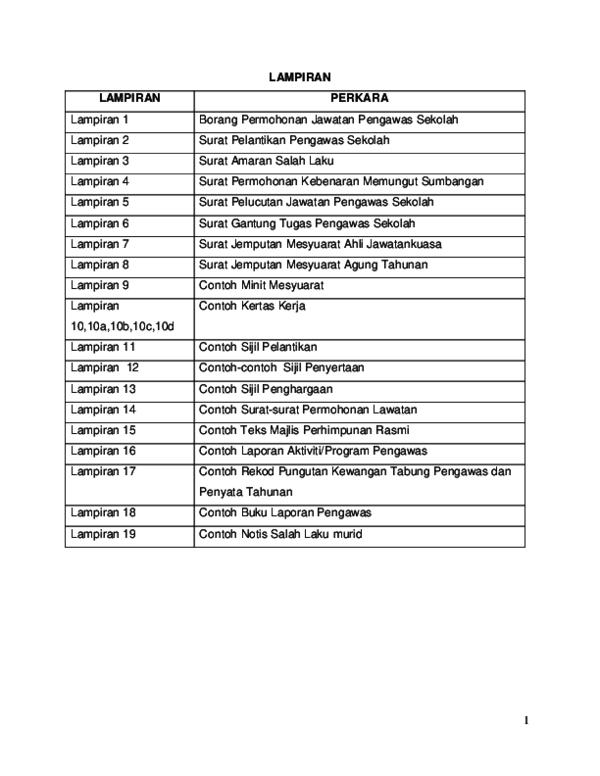 Doc Kpm Buku Panduan Pengawas Sekolah Borang Lampiran Suhaimi Suhaimi Academia Edu