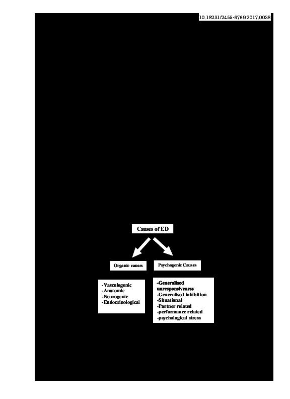 Pdf Role Of Venereal Disease In Increased Risk Of Erectile