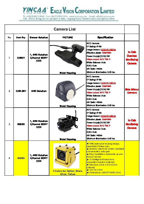 PDF) Bus Coach Camera List | Guio Gonza - Academia edu