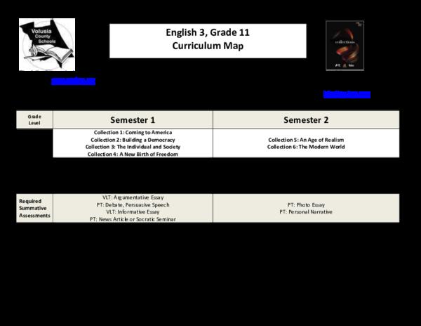 PDF) Th grade English | Connor Reecer - Academia edu