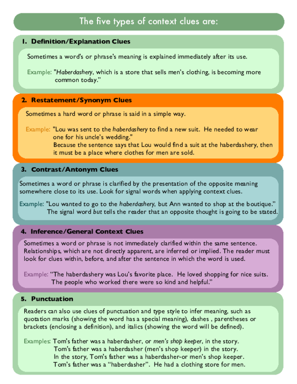 PDF) The five types of context clues are | Kim Wenceslao