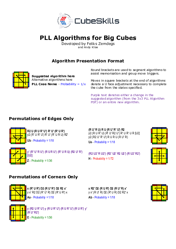 PDF) PLL Algorithms for Big Cubes Developed by Feliks