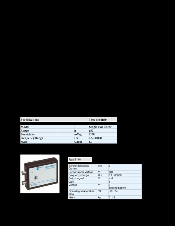 PDF) X09 Forced vib instructions | Deepak Sagar - Academia edu