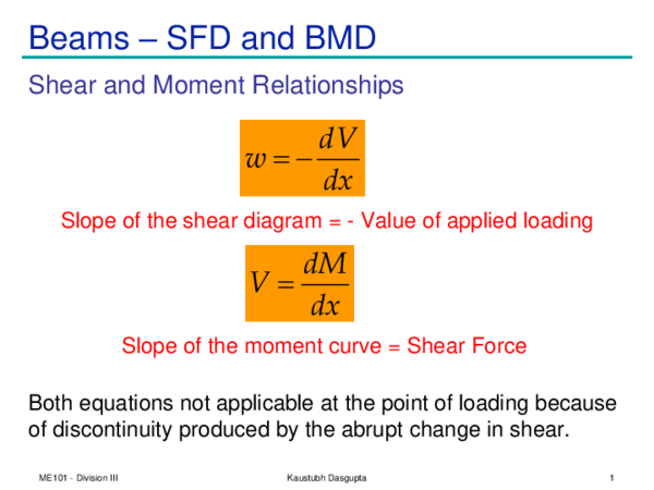 PDF) Beams – SFD and BMD Shear and Moment Relationships
