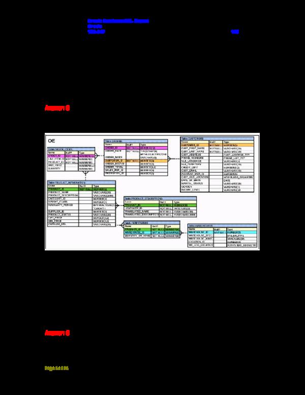 PDF) Exam Name: Oracle Database SQL Expert Exam Type Oracle
