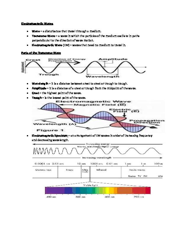 PDF) Electromagnetic Waves | jadoo jadoo - Academia edu