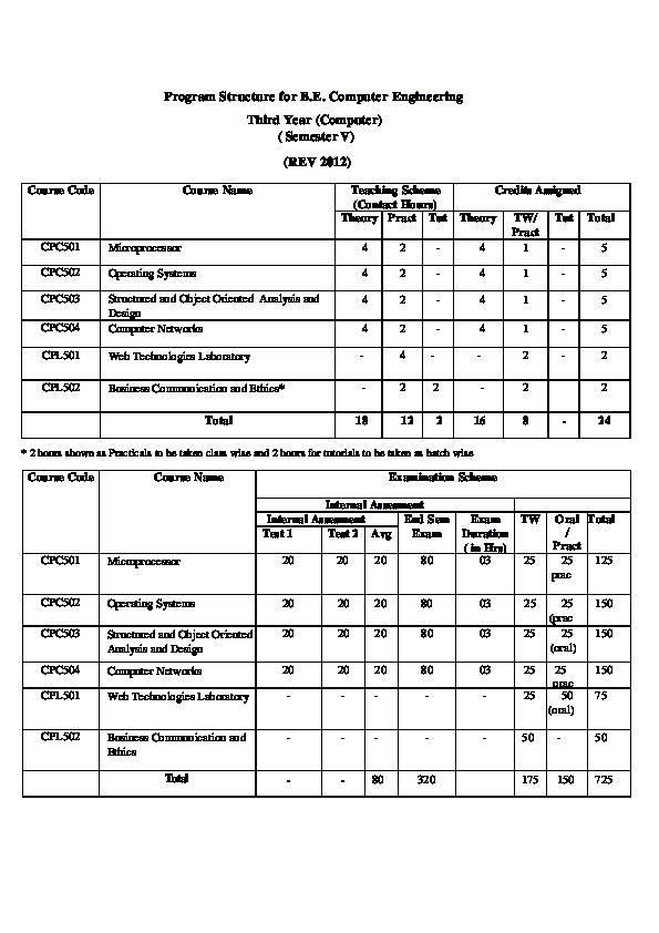 Pdf Program Structure For B Manoj Khadilkar Academia Edu