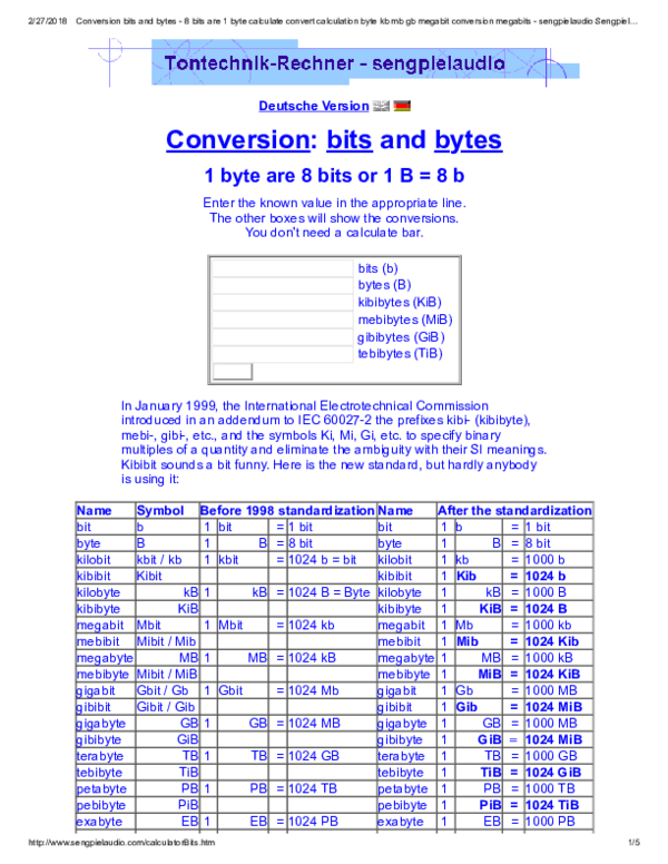 PDF) Conversion bits and bytes | Tahir khan shinwari