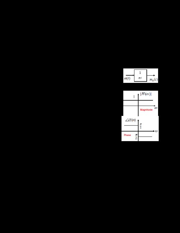 PDF) Hilbert trans pdf   Gupta Pandiri - Academia edu