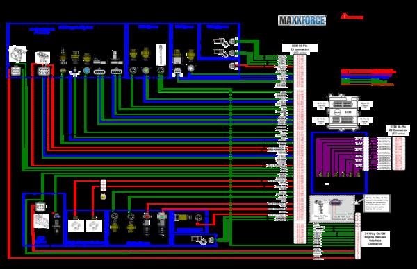 Pdf  International Maxxforce Diagrama