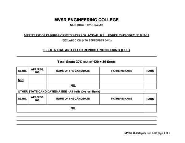 PDF) MVSR ENGINEERING COLLEGE MERIT LIST OF ELIGIBLE