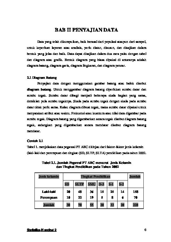 Contoh Gambar Diagram Batang Tegak Lengkap   Kumpulan ...