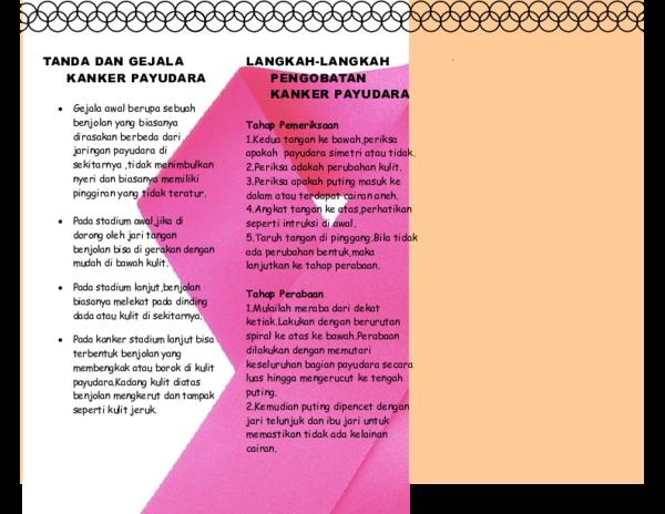 Tanda Dan Gejala Kanker Payudara Doc Acep Ridwan Gunawan