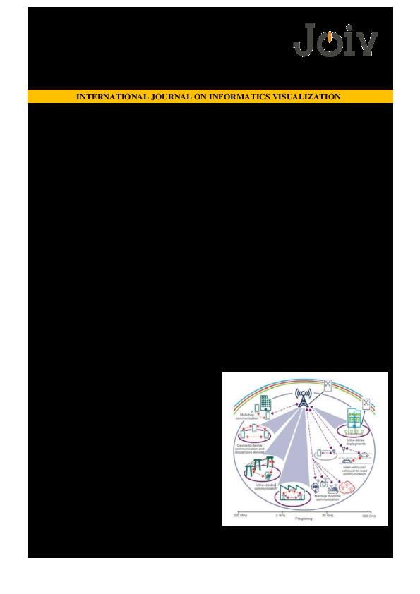 PDF) Wireless Echo Friendly Communication System for Future
