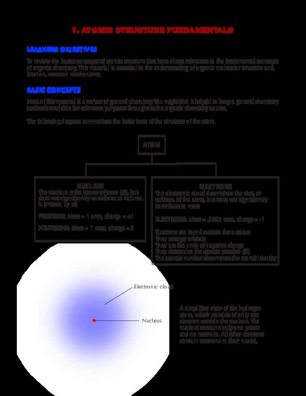 PDF) BASIC CONCEPTS | Pairat Phetcharoon - Academia edu