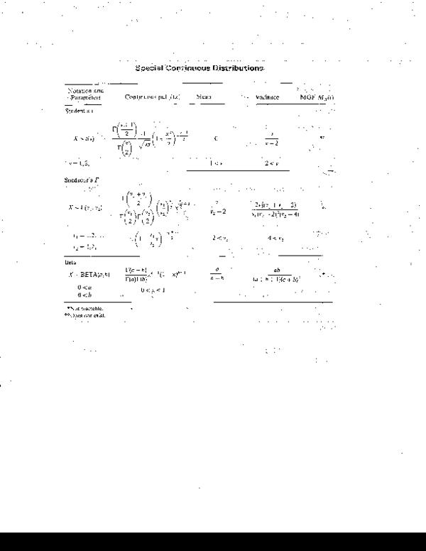 Pdf Probability Audrey Wu Academia Edu