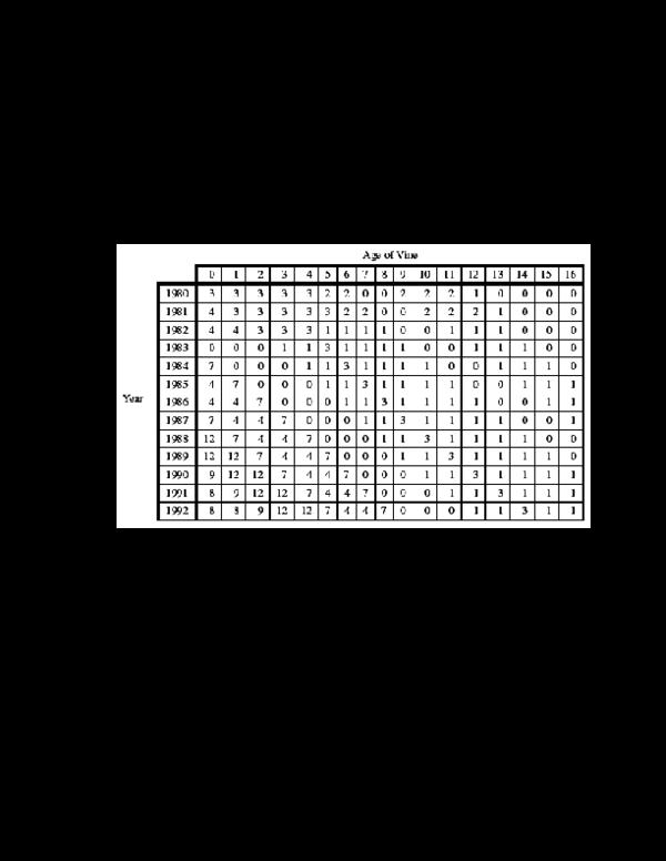 PDF) Calculus-Multivariable-6th-Edition-Hughes-Hallett-Test