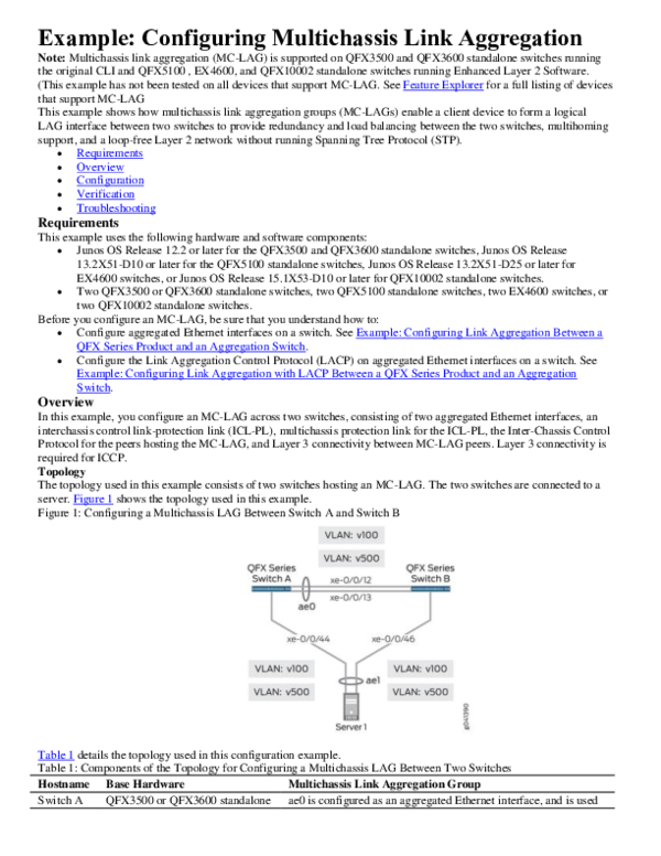 DOC) Example: Configuring Multichassis Link Aggregation