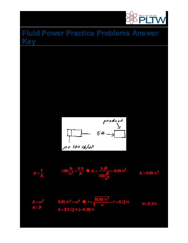 Pltw Engineering Formula Sheet 2019