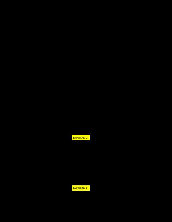 Xls 1 Format Laporan Bos 2018xlsx Andak Lusmi