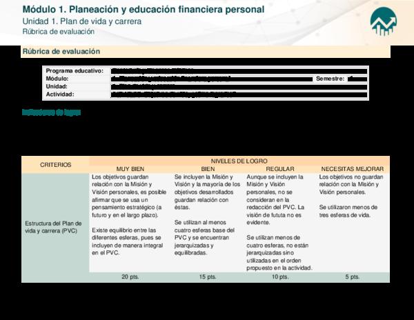 Pdf Módulo 1 Planeación Y Educación Financiera Personal