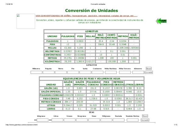 Pdf Conversion De Unidades Ricardo Flores Academia Edu