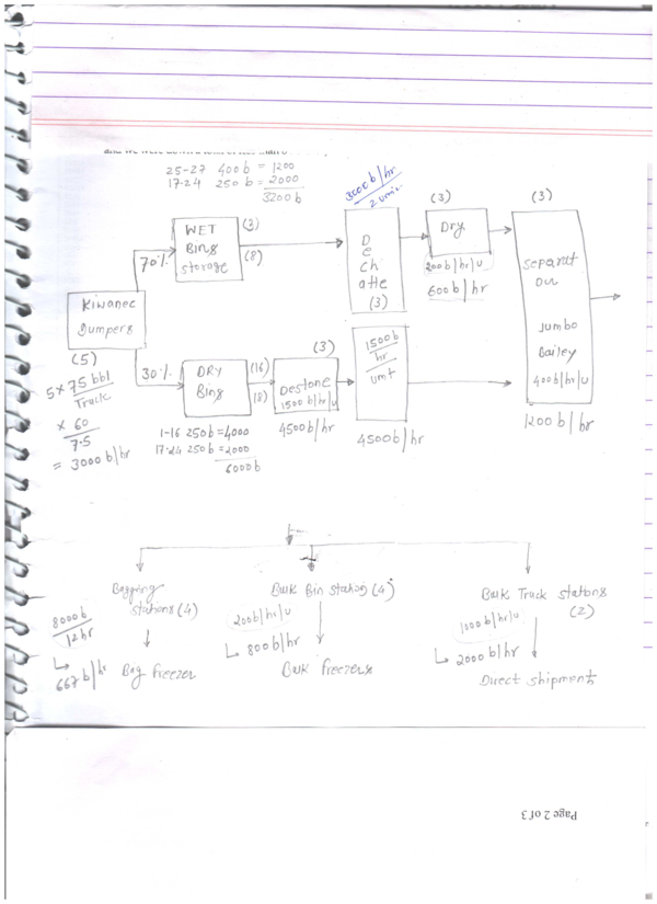 (PDF) National Cranberry Cooperative Process FLow Diagram