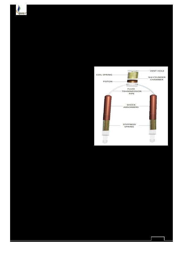 PDF) Concept Design of Fluid Reciprocating Air Suspension for