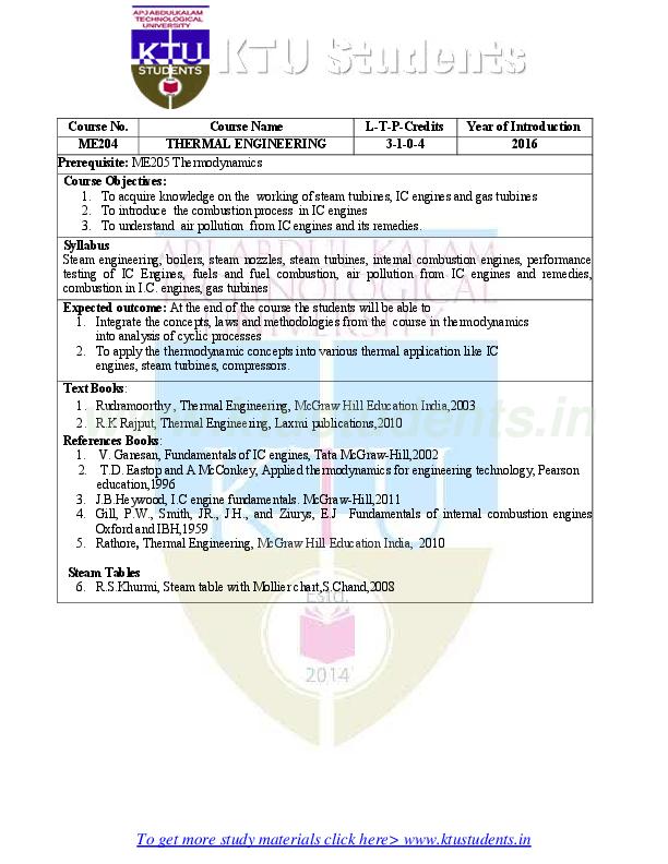 Pdf Download File Jubin S Chungath Academia Edu