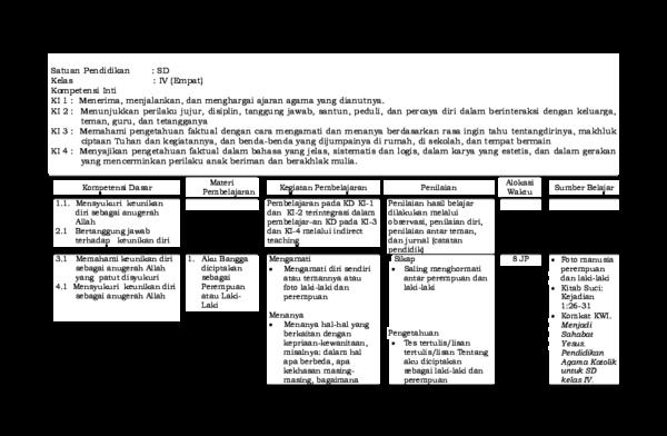 Silabus Pendidikan Agama Katolik Research Papers Academia Edu