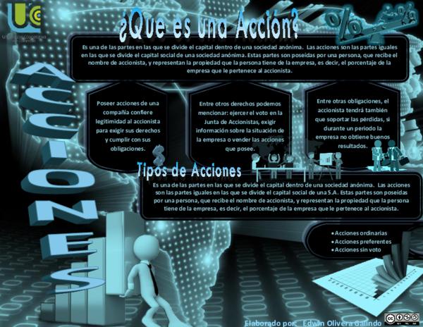 Doc Acciones E O Academia Edu