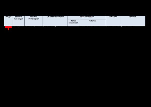 Doc Rancangan Pelajaran Tahunan Sejarah Tingkatan 2 Tahun 2018 Tema Warisan Negara Tajuk 5 Kerajaan Alam Melayu Halim Afif Academia Edu