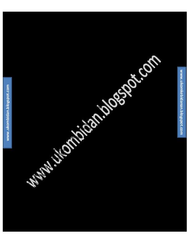 Doc Soal Uji Kompetensi Bidan 2018 2019 2020 2021 2022 2023 2024 2025 ايدل فاترشه Academia Edu