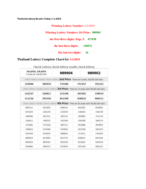 PDF) Winning Lottery Number: Thailand Lottery Complete Chart for