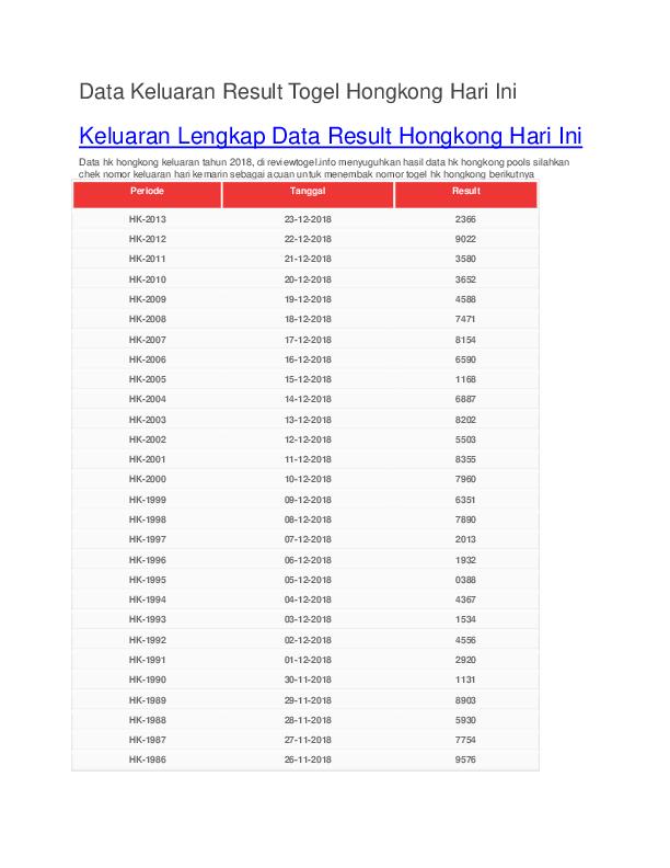 (DOC) Data Keluaran Result Togel Hongkong Hari Ini Lengkap ...