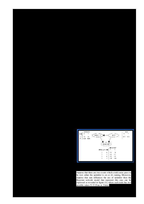 PDF) Proposing an Optimization Algorithm for Employee
