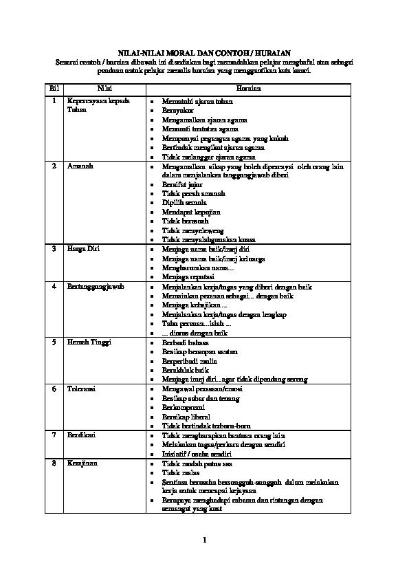 Senarai Nilai Murni
