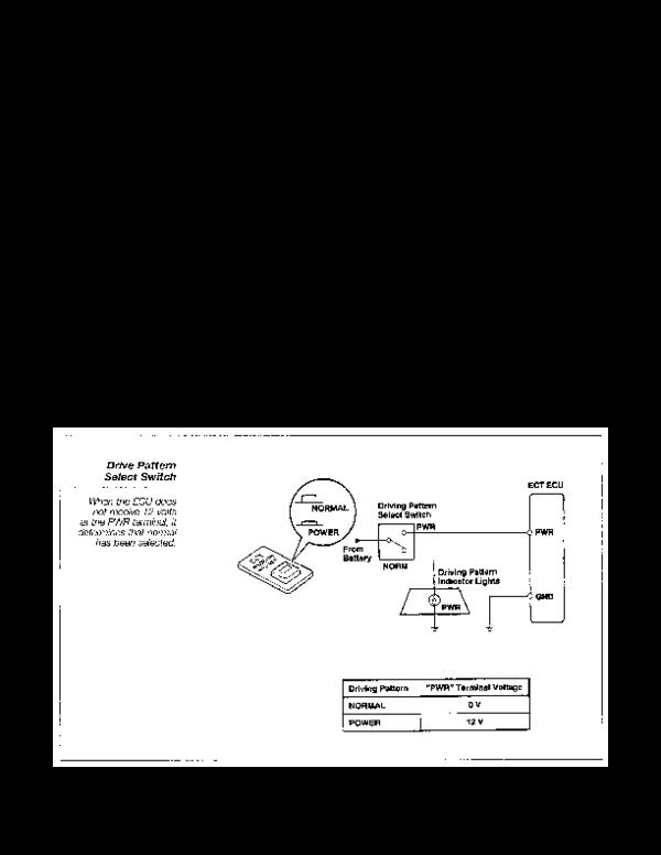PDF) h16_toyota electronic control transmission.pdf | k s ...