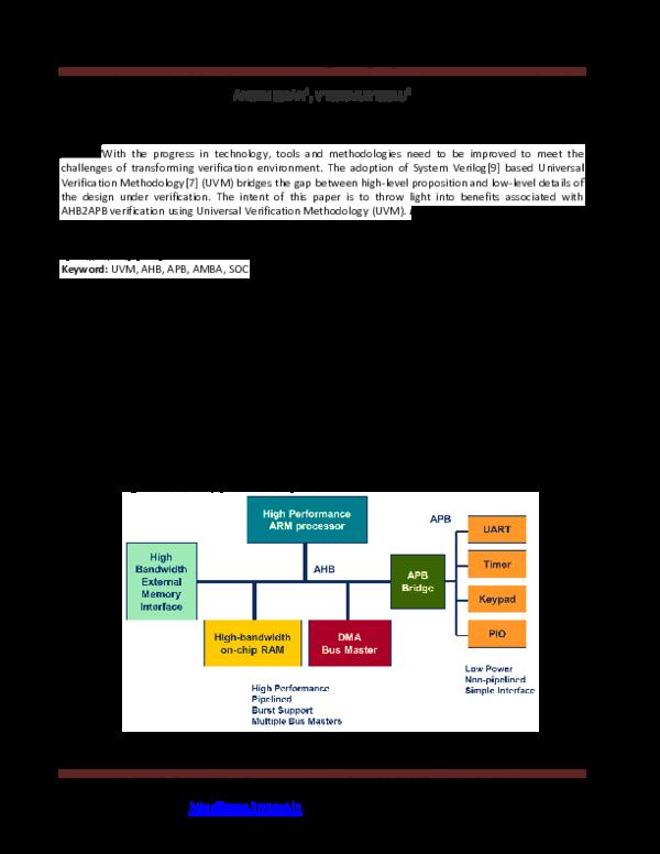 PDF) VERIFICATION OF AMBA AHB2APB BRIDGE USING UNIVERSAL