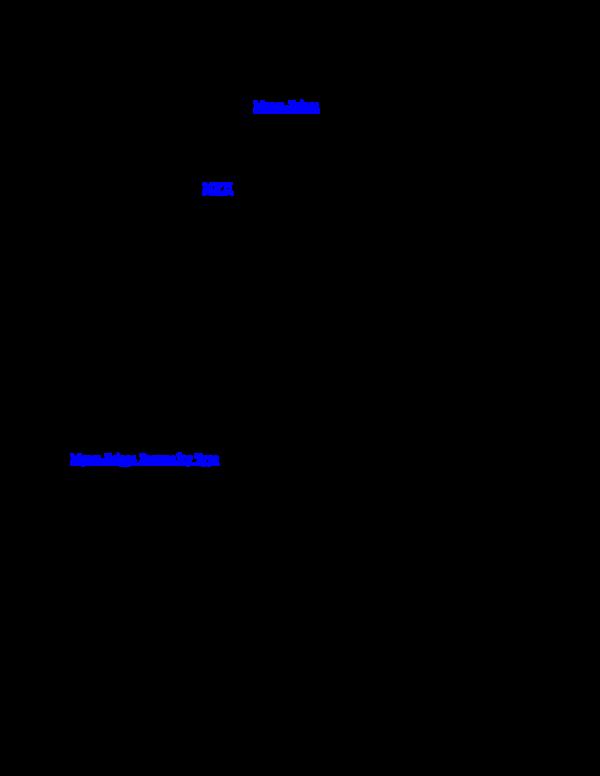 DOC) Myers-Briggs Type Indicator® Test (MBTI® Test